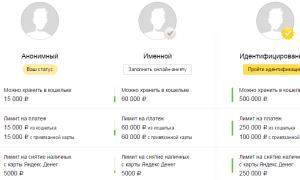 Как вывести деньги с Яндекс.Деньги без комиссии