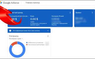 Как вывести деньги Google Adsense